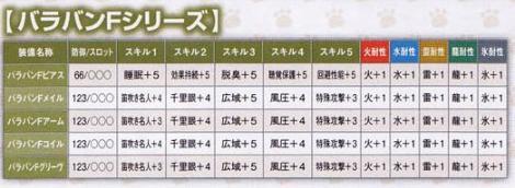 218【課金:TP 剣士】バラバンシリーズ