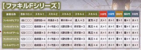 219【課金:TP 剣士】ファキルシリーズ