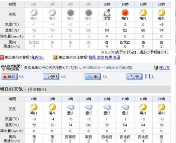 tenki_convert_20120124143408.jpg