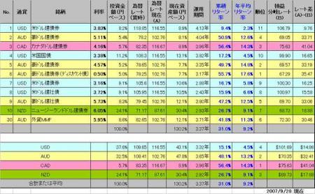 外債リターン61