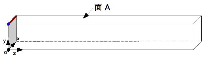 beam-boundary