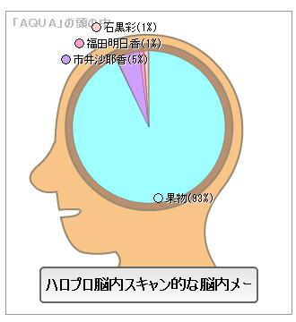 aqua_brain.jpg