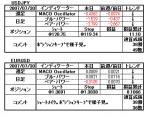 3screentrading20070730