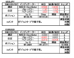 3screentrading20070731