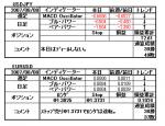 3screentrading20070808