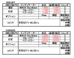 3screentrading20070821