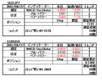 3screentrading20070827