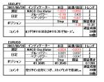 3screentrading20070829