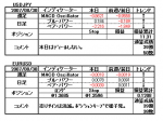 3screentrading20070830