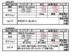 3screentrading20070910