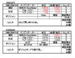 3screentrading20070913