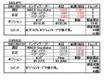 3screentrading20070914