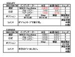 3screentrading20071001
