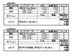 3screentrading20071016