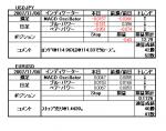 3screentrading20071106