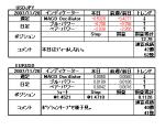 3screentrading20071120