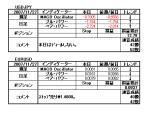 3screentrading20071127