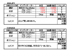 3screentrading20071128