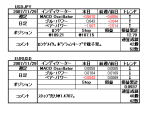 3screentrading20071129
