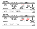 3screentrading20071211