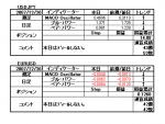 3screentrading20071226