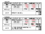3screentrading20080125