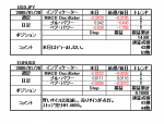 3screentrading20080128