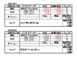 3screentrading20080130