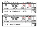 3screentrading20080131