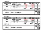 3screentrading20080204