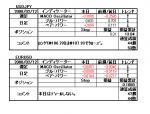3screentrading20080212