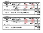 3screentrading20080214
