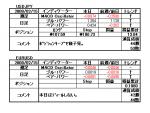 3screentrading20080215