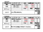 3screentrading20080221