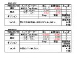 3screentrading20080222