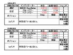 3screentrading20080225