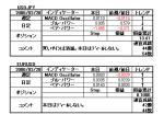 3screentrading20080228
