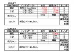 3screentrading20080303