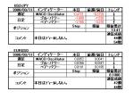 3screentrading20080311