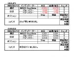 3screentrading20080312