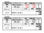 3screentrading20080320
