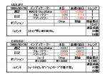 3screentrading20080325