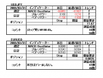 3screentrading20080331