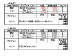 3screentrading20080401