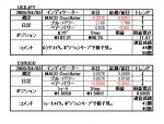 3screentrading20080403