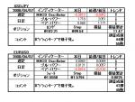 3screentrading20080407