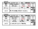 3screentrading20080415
