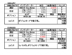 3screentrading20080421