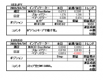 3screentrading20080424