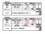 3screentrading20080430